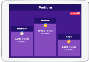 A image showing the winners podium at the end of a game of Kahoot!